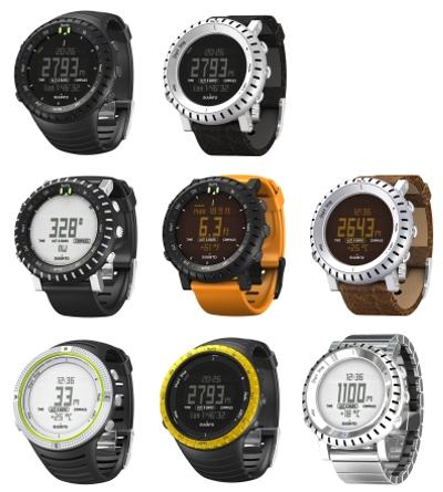 tutti gli orologi